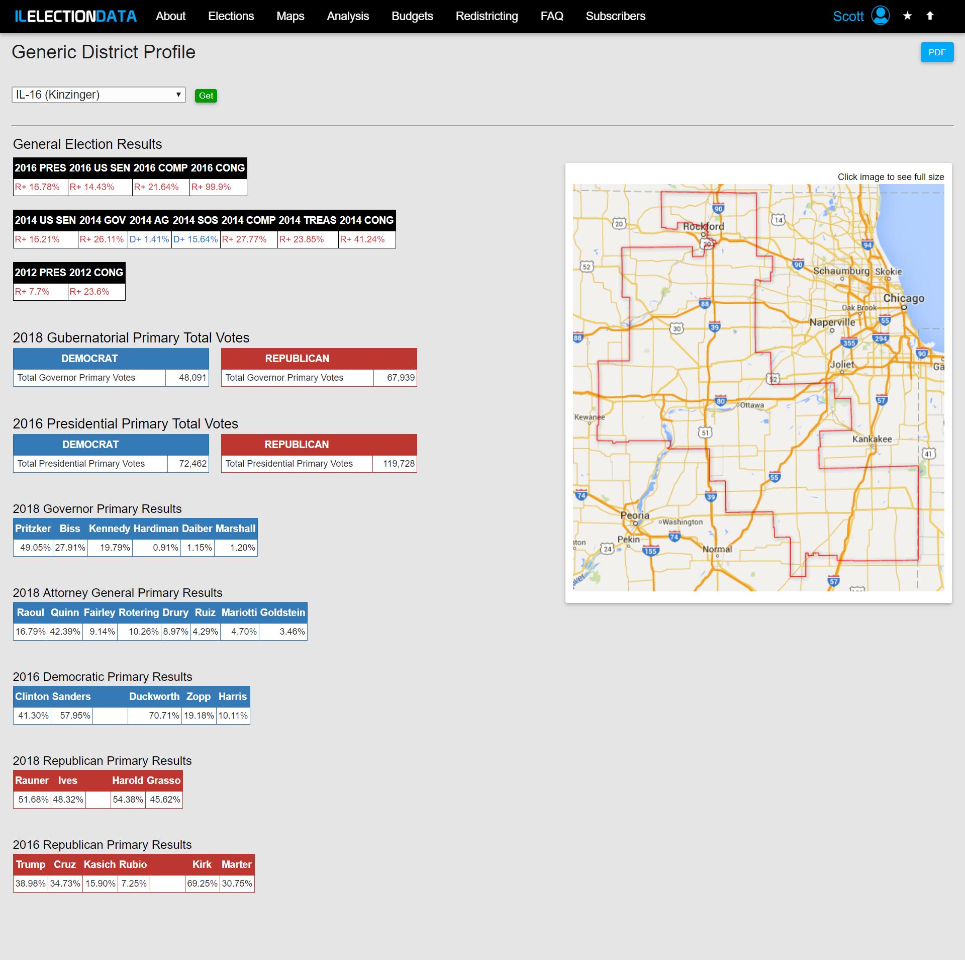 illinois election data rh illinoiselectiondata com